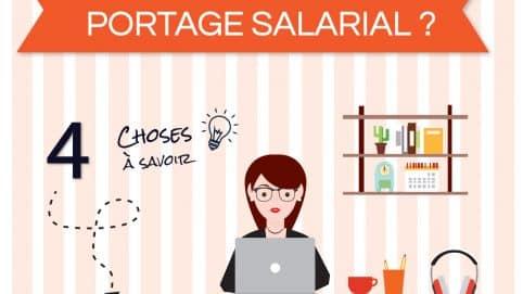 infographie sur le fonctionnement du portage salarial